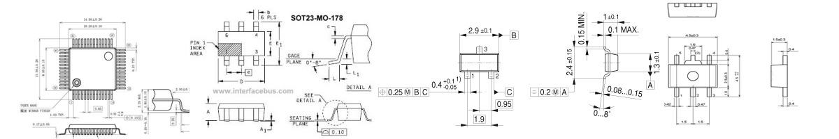 Elektronica ontwerp